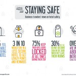CWT-15604-Hotel-Safety-Infographic-4